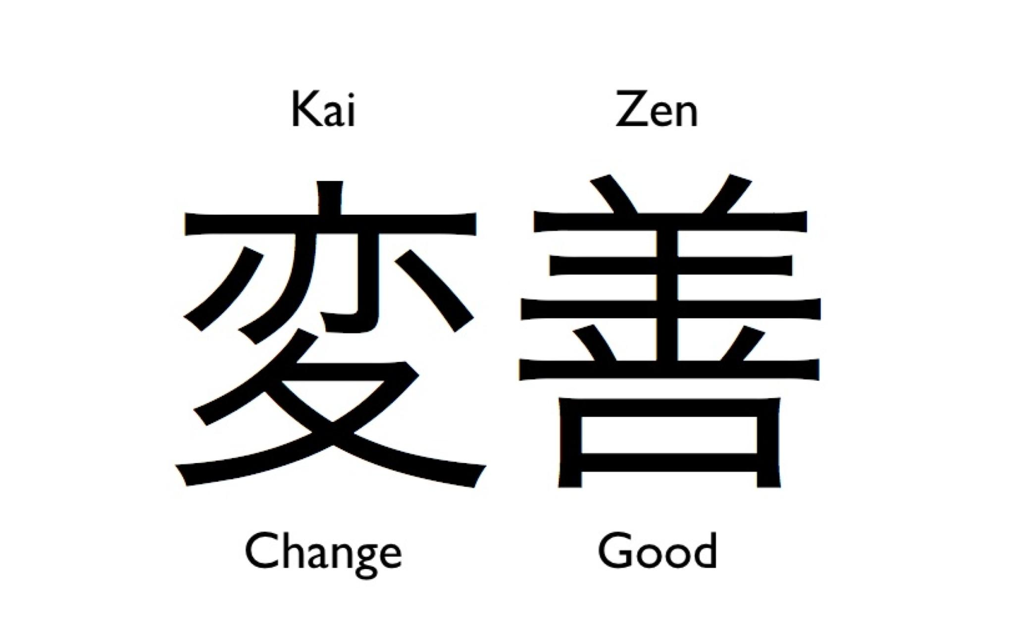 Kaizen Mind and Startup Continuous Improvement