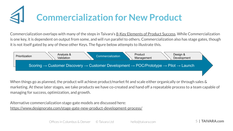 Final_ Commercialization Deck (4)